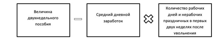 пособие