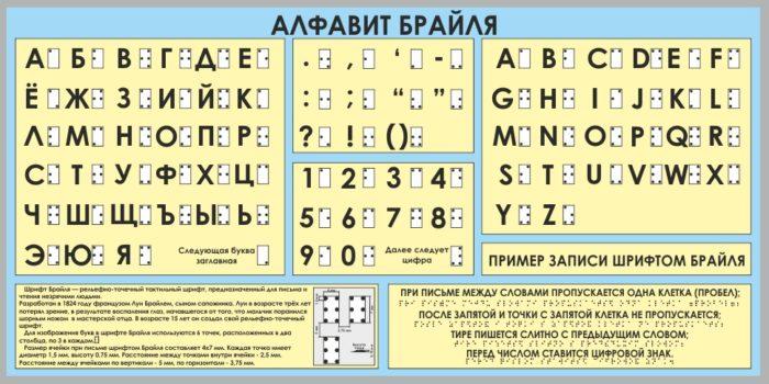 Таблица Брайля для инвалидов