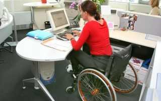 Страховые взносы для инвалидов 1, 2, 3 группы 2018-2019 гг