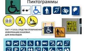 Тактильные таблички, пиктограммы и знаки для инвалидов