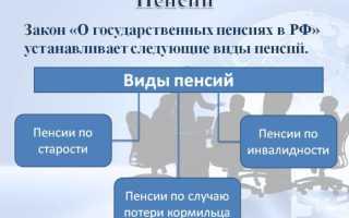 Пенсия по старости и пенсия по инвалидности